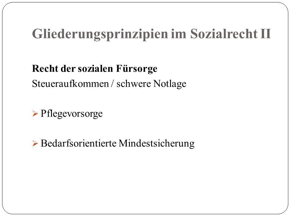 Gliederungsprinzipien im Sozialrecht II Recht der sozialen Fürsorge Steueraufkommen / schwere Notlage  Pflegevorsorge  Bedarfsorientierte Mindestsicherung
