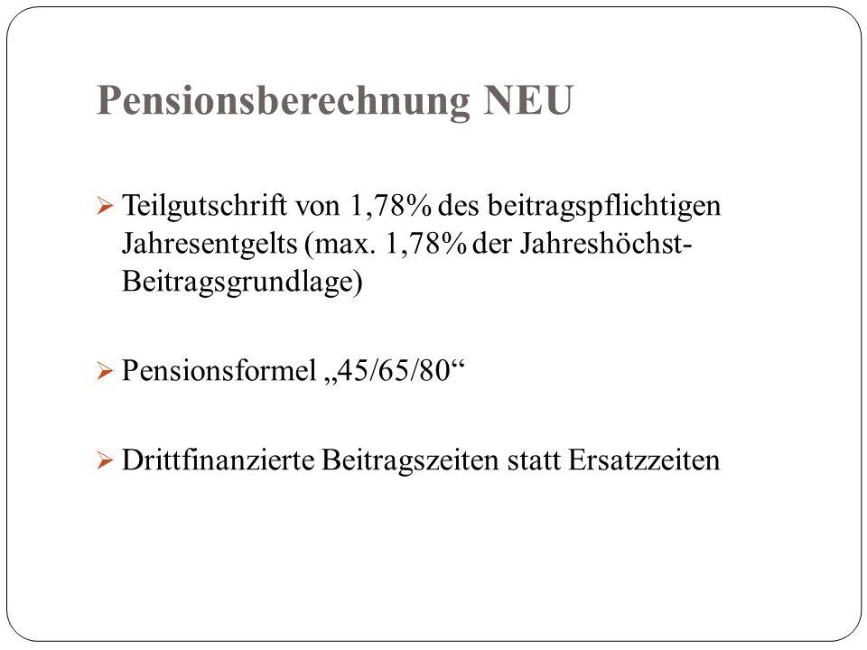 Pensionsberechnung NEU  Teilgutschrift von 1,78% des beitragspflichtigen Jahresentgelts (max.