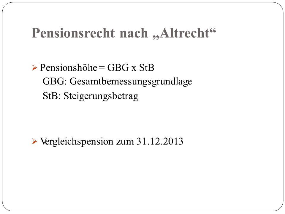 """Pensionsrecht nach """"Altrecht  Pensionshöhe = GBG x StB GBG: Gesamtbemessungsgrundlage StB: Steigerungsbetrag  Vergleichspension zum 31.12.2013"""