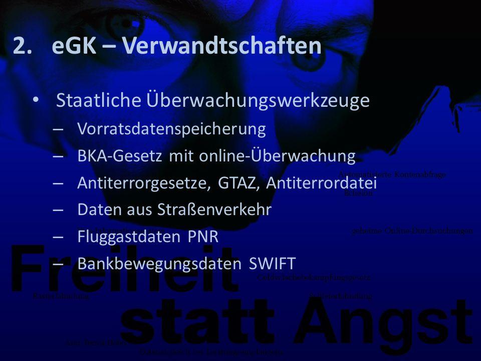 2.eGK – Verwandtschaften Existierende Urteile zum Datenschutz – Volkszählung, BRD, BVerfG 1983 – Großer Lauschangriff, BRD, BVerfG 2004 – Telefonüberwachung, Niedersachsen, BVerfG 2005 – Rasterfahndung, NRW, BVerfG 2006 – online-Durchsuchung, NRW, BVerfG 2008 – KFZ-Kennzeichenerfassung, SH/Hessen, BVerfG 2008 Kommende Urteile zum Datenschutz – Vorratsdatenspeicherung, BRD, BVerfG (verm.