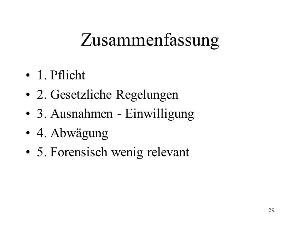 29 Zusammenfassung 1. Pflicht 2. Gesetzliche Regelungen 3.