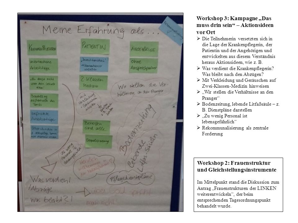"""Workshop 2: Frauenstruktur und Gleichstellungsinstrumente Im Mittelpunkt stand die Diskussion zum Antrag """"Frauenstrukturen der LINKEN weiterentwickeln , der beim entsprechenden Tagesordnungspunkt behandelt wurde."""