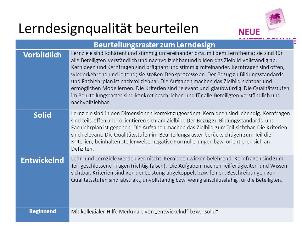 Lerndesignqualität beurteilen Beurteilungsraster zum Lerndesign Vorbildlich Lernziele sind kohärent und stimmig untereinander bzw. mit dem Lernthema;