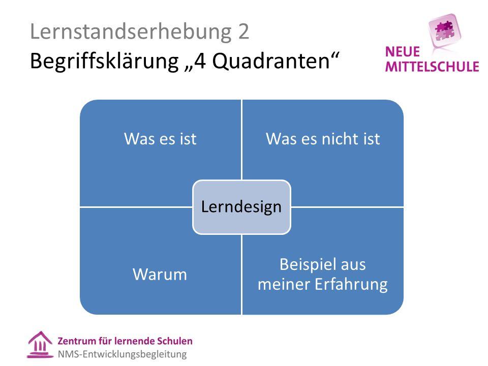 "Lernstandserhebung 2 Begriffsklärung ""4 Quadranten"""