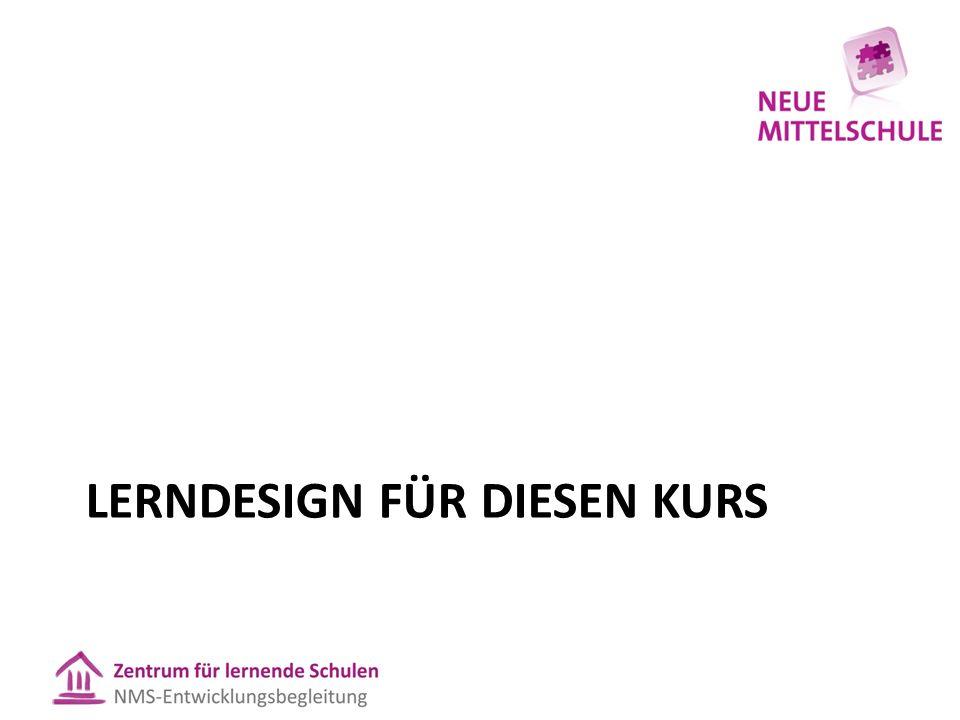Lerndesign …  Ist ein ……….für die inhaltliche Entwicklung des Unterrichts.