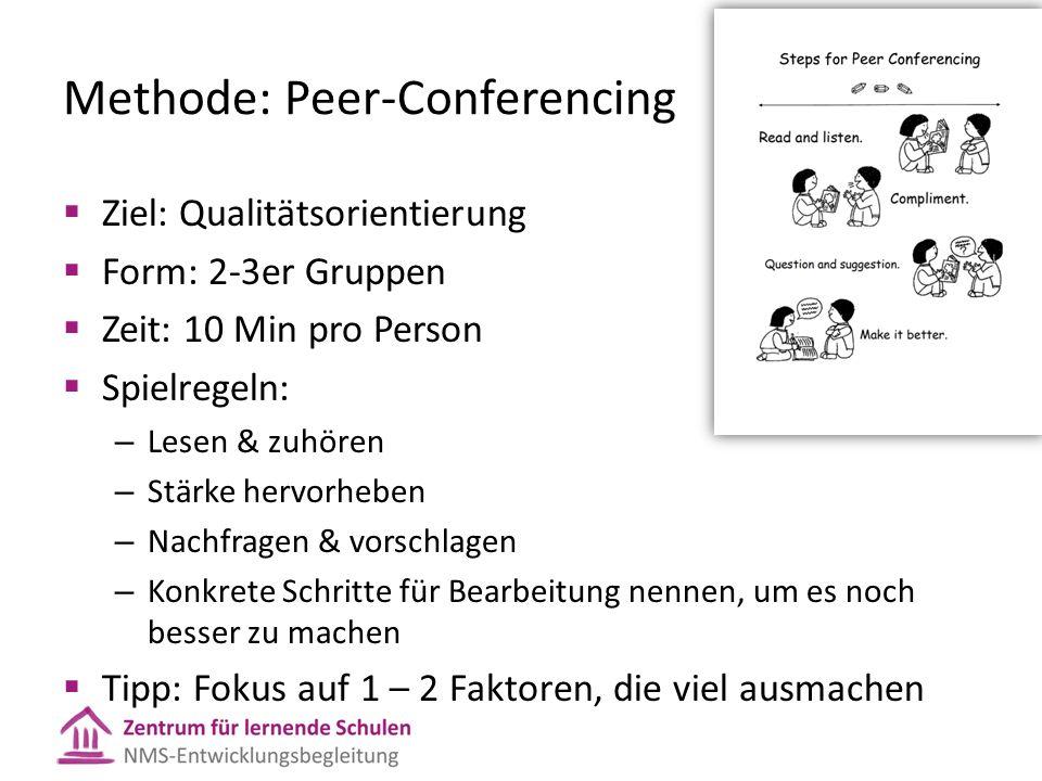 Methode: Peer-Conferencing  Ziel: Qualitätsorientierung  Form: 2-3er Gruppen  Zeit: 10 Min pro Person  Spielregeln: – Lesen & zuhören – Stärke her
