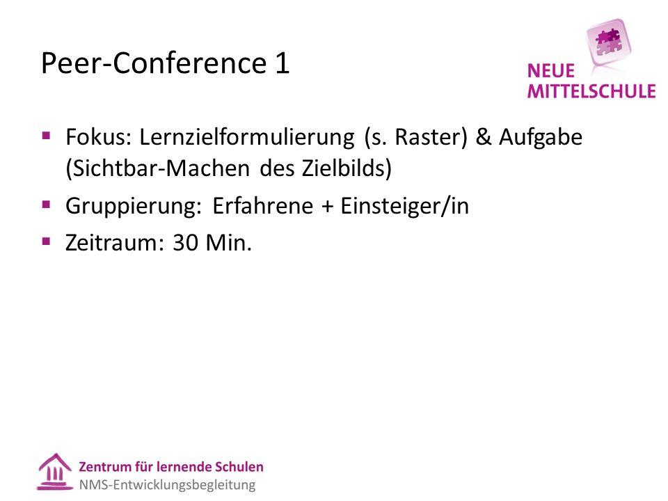 Peer-Conference 1  Fokus: Lernzielformulierung (s. Raster) & Aufgabe (Sichtbar-Machen des Zielbilds)  Gruppierung: Erfahrene + Einsteiger/in  Zeitr