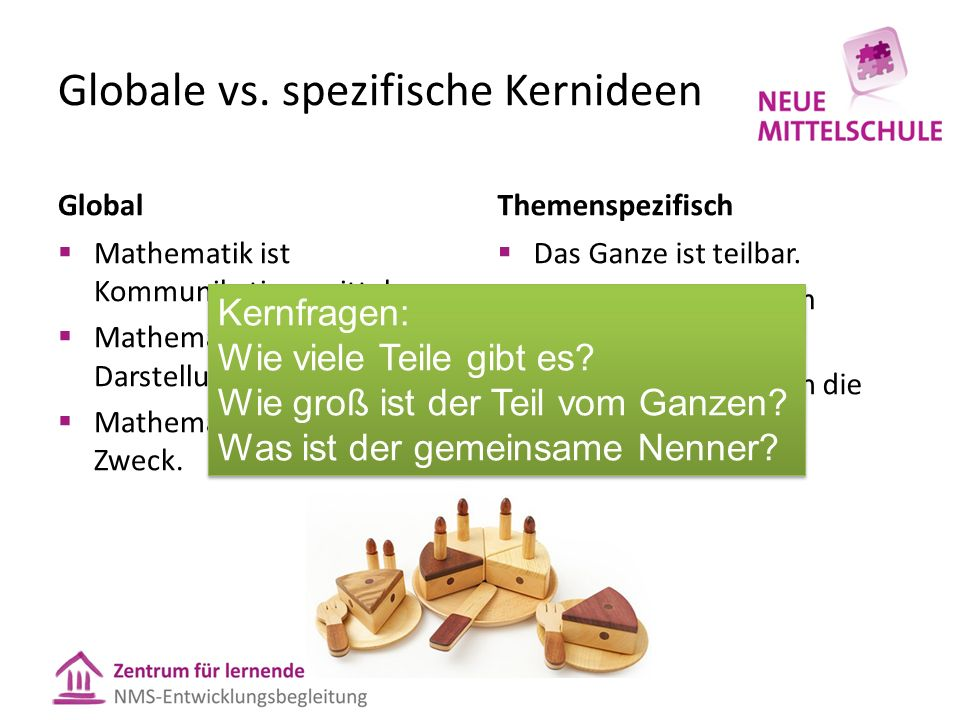 Globale vs. spezifische Kernideen Global  Mathematik ist Kommunikationsmittel.