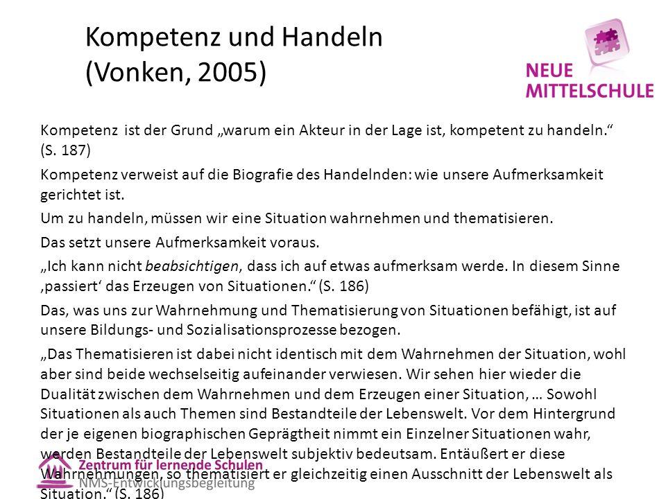 """Kompetenz und Handeln (Vonken, 2005) Kompetenz ist der Grund """"warum ein Akteur in der Lage ist, kompetent zu handeln."""" (S. 187) Kompetenz verweist auf"""