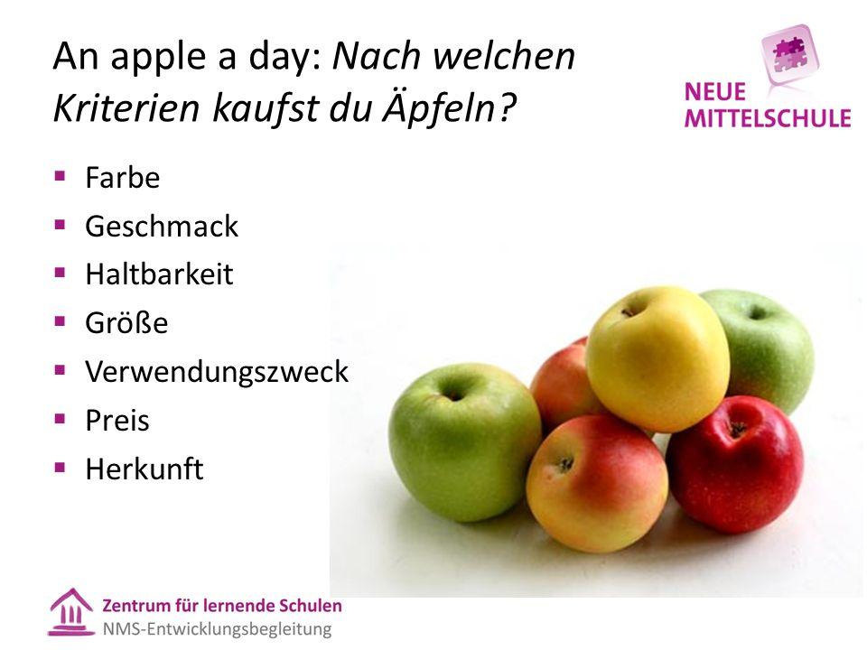 An apple a day: Nach welchen Kriterien kaufst du Äpfeln?  Farbe  Geschmack  Haltbarkeit  Größe  Verwendungszweck  Preis  Herkunft