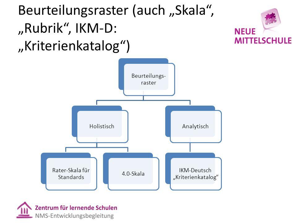 """Beurteilungsraster (auch """"Skala"""", """"Rubrik"""", IKM-D: """"Kriterienkatalog"""")"""