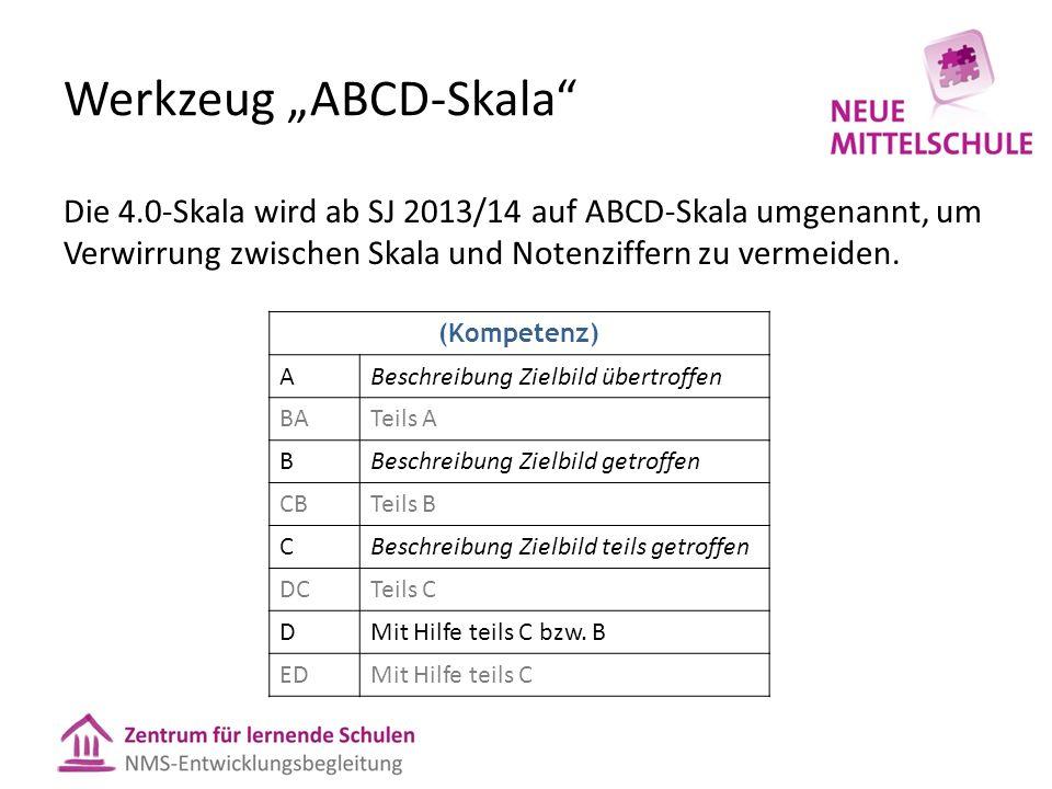 """Werkzeug """"ABCD-Skala"""" Die 4.0-Skala wird ab SJ 2013/14 auf ABCD-Skala umgenannt, um Verwirrung zwischen Skala und Notenziffern zu vermeiden. (Kompeten"""