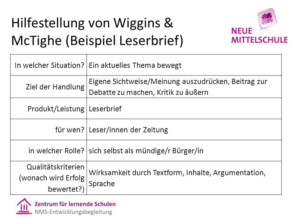 Hilfestellung von Wiggins & McTighe (Beispiel Leserbrief) In welcher Situation?Ein aktuelles Thema bewegt Ziel der Handlung Eigene Sichtweise/Meinung