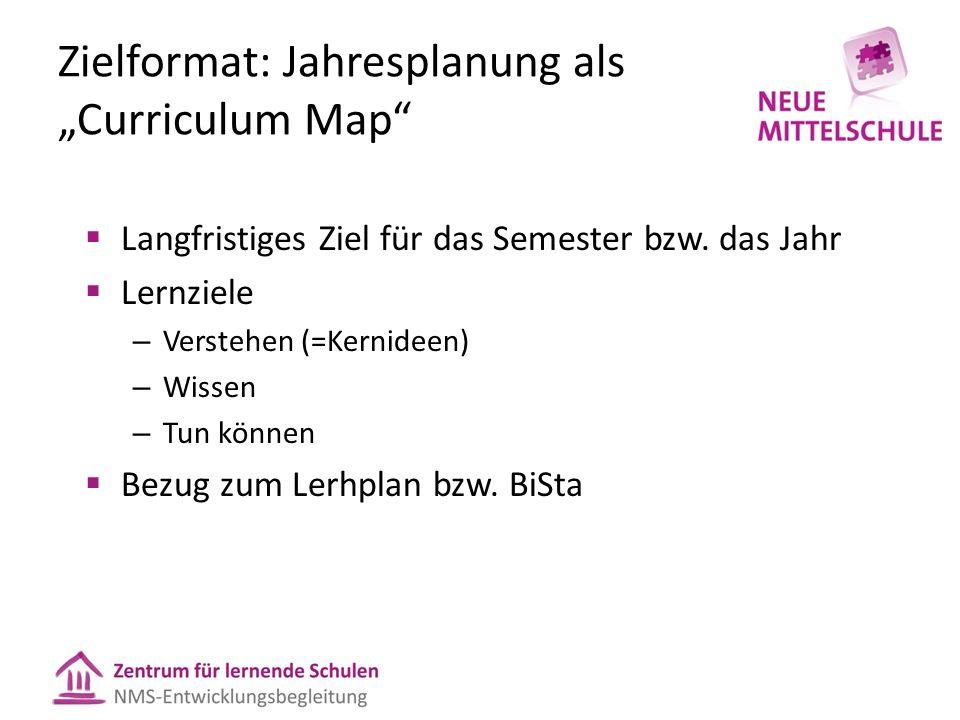 """Zielformat: Jahresplanung als """"Curriculum Map""""  Langfristiges Ziel für das Semester bzw. das Jahr  Lernziele – Verstehen (=Kernideen) – Wissen – Tun"""