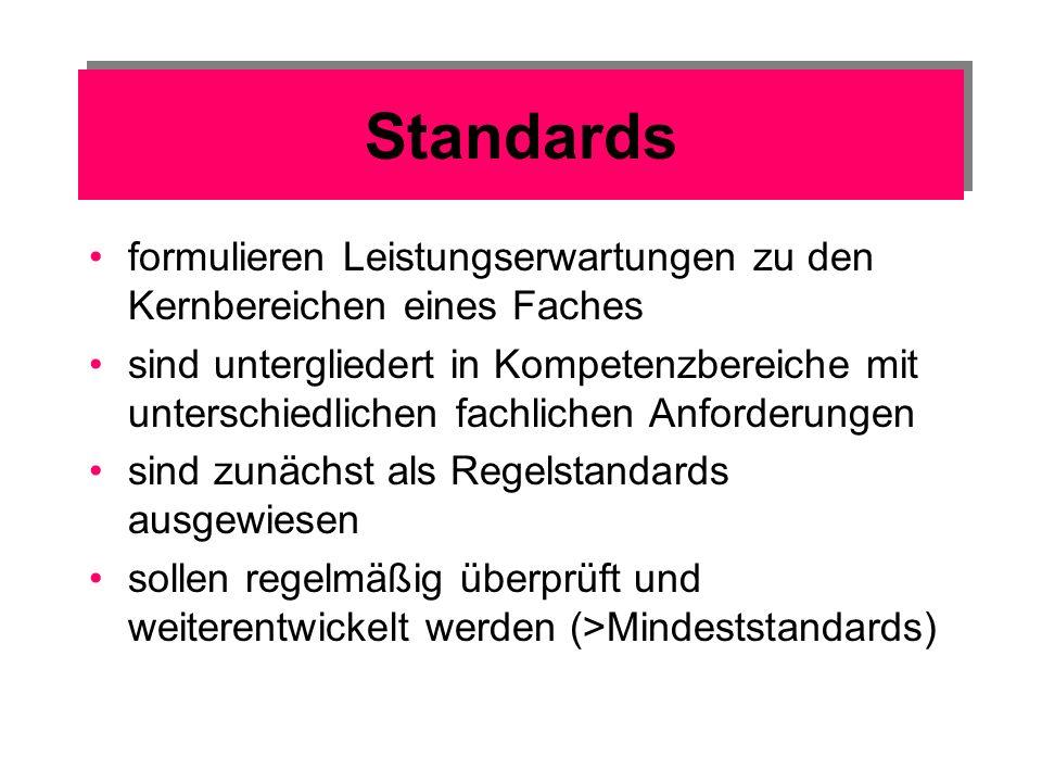 formulieren Leistungserwartungen zu den Kernbereichen eines Faches sind untergliedert in Kompetenzbereiche mit unterschiedlichen fachlichen Anforderungen sind zunächst als Regelstandards ausgewiesen sollen regelmäßig überprüft und weiterentwickelt werden (>Mindeststandards) Standards