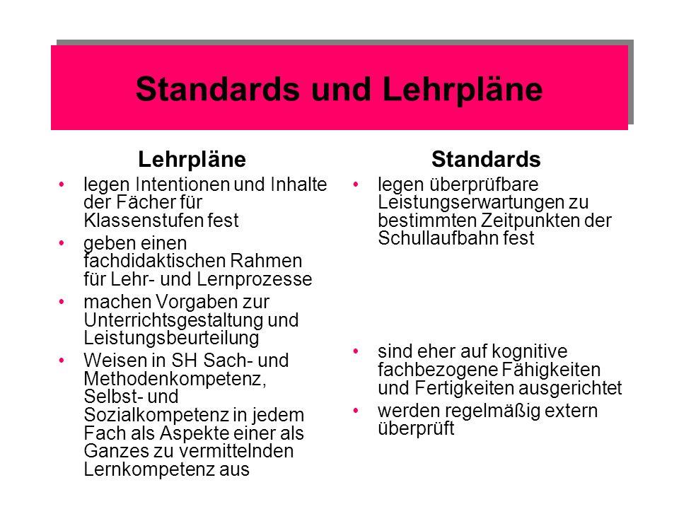 Aufbau der Standards I Der spezifische Beitrag des Faches zur Bildung II Kompetenzen/Kompetenzbereiche III Beispielaufgaben zur Illustration