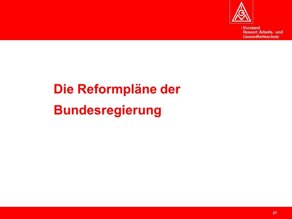 Vorstand Ressort Arbeits- und Gesundheitsschutz 21 Die Reformpläne der Bundesregierung