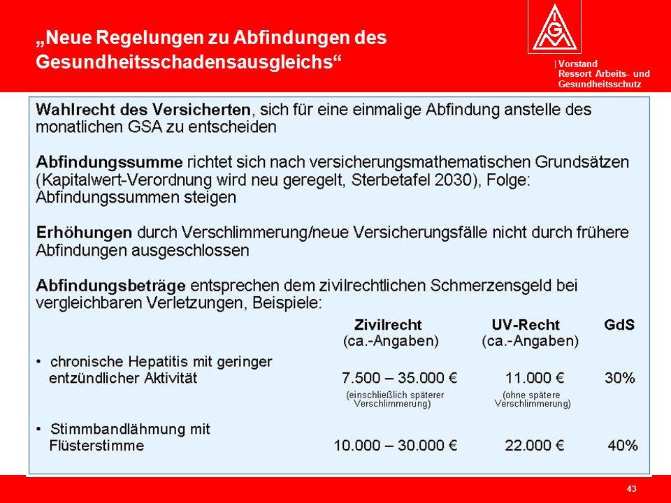 """Vorstand Ressort Arbeits- und Gesundheitsschutz 43 """"Neue Regelungen zu Abfindungen des Gesundheitsschadensausgleichs"""""""