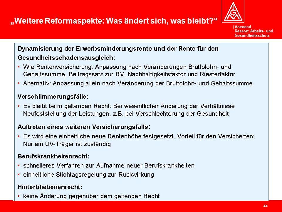 """Vorstand Ressort Arbeits- und Gesundheitsschutz 44 """"Weitere Reformaspekte: Was ändert sich, was bleibt"""