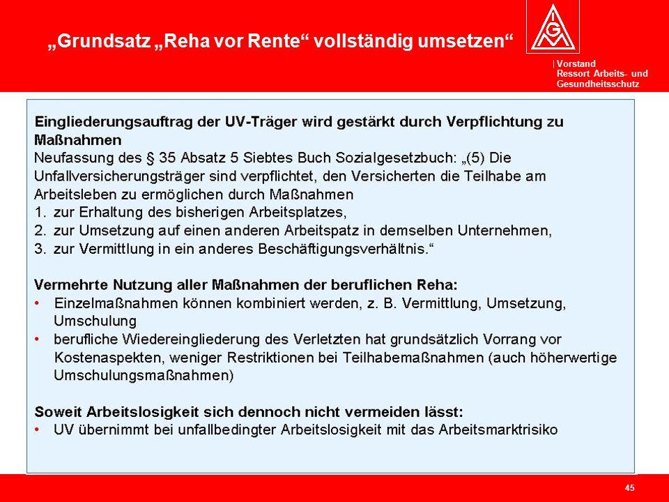 """Vorstand Ressort Arbeits- und Gesundheitsschutz 45 """"Grundsatz """"Reha vor Rente vollständig umsetzen"""