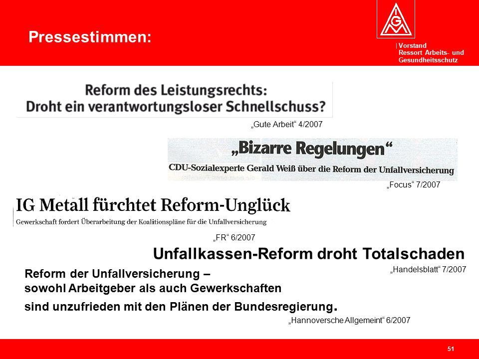"""Vorstand Ressort Arbeits- und Gesundheitsschutz 51 Pressestimmen: """"Gute Arbeit"""" 4/2007 Unfallkassen-Reform droht Totalschaden """"Handelsblatt"""" 7/2007 Re"""