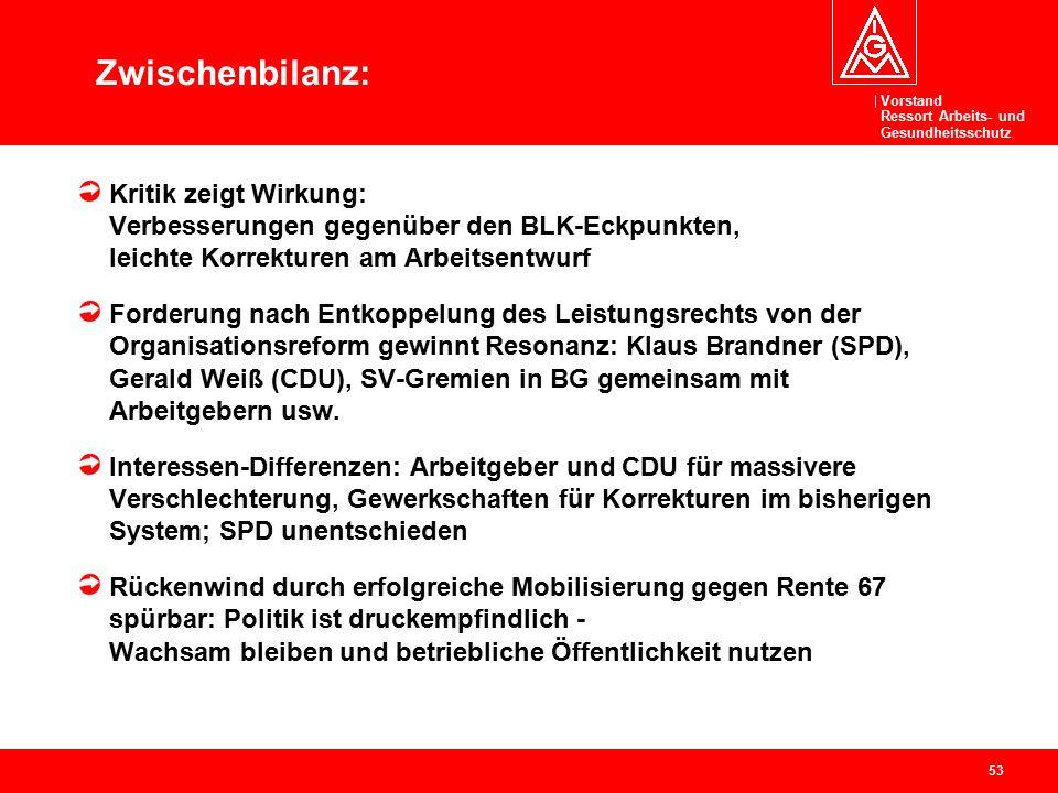 Vorstand Ressort Arbeits- und Gesundheitsschutz 53 Zwischenbilanz: Kritik zeigt Wirkung: Verbesserungen gegenüber den BLK-Eckpunkten, leichte Korrektu