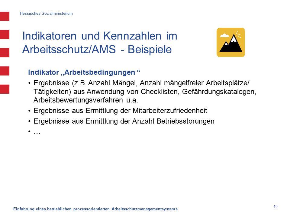 """Hessisches Sozialministerium Einführung eines betrieblichen prozessorientierten Arbeitsschutzmanagementsystems 10 Indikatoren und Kennzahlen im Arbeitsschutz/AMS - Beispiele Indikator """"Arbeitsbedingungen Ergebnisse (z.B."""