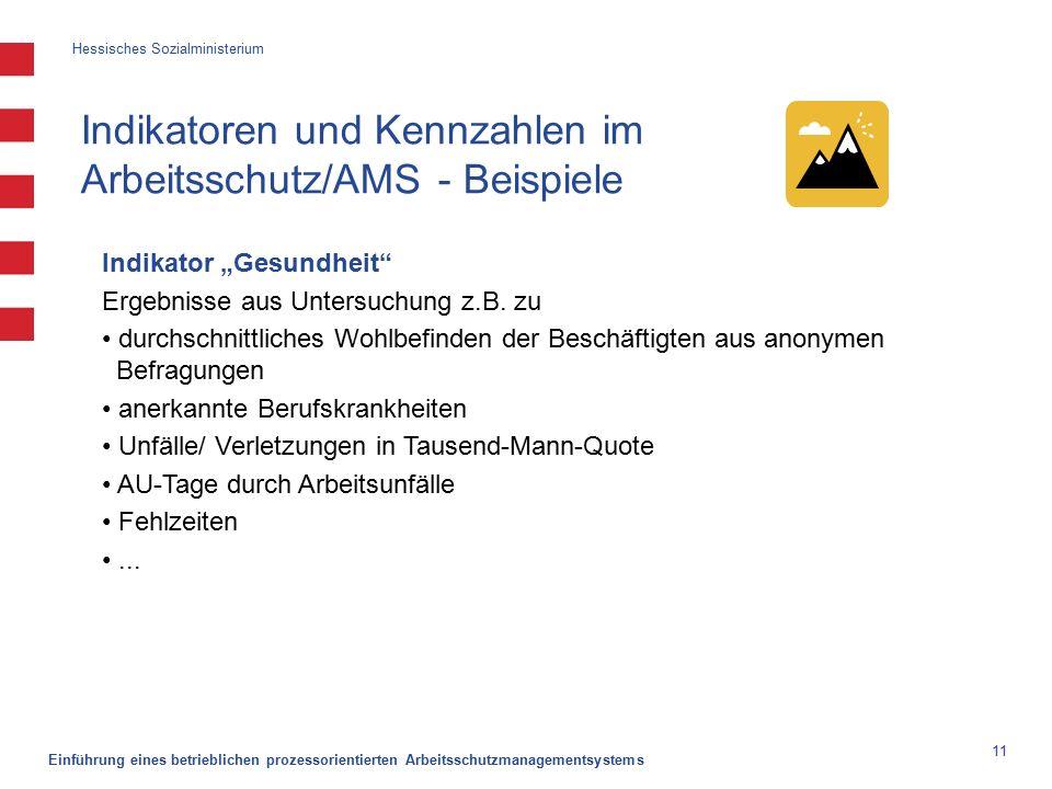 """Hessisches Sozialministerium Einführung eines betrieblichen prozessorientierten Arbeitsschutzmanagementsystems 11 Indikatoren und Kennzahlen im Arbeitsschutz/AMS - Beispiele Indikator """"Gesundheit Ergebnisse aus Untersuchung z.B."""