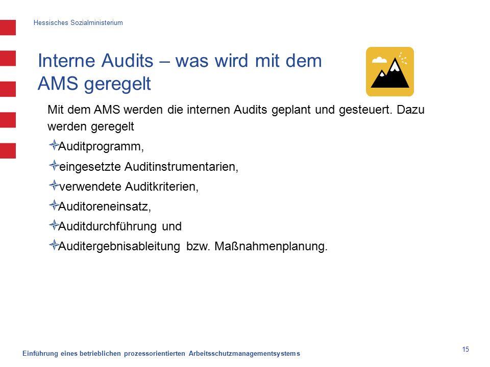 Hessisches Sozialministerium Einführung eines betrieblichen prozessorientierten Arbeitsschutzmanagementsystems 15 Interne Audits – was wird mit dem AMS geregelt Mit dem AMS werden die internen Audits geplant und gesteuert.