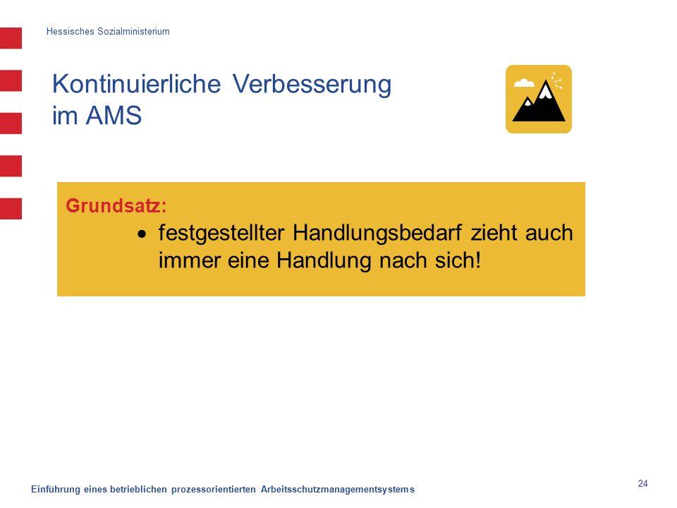 Hessisches Sozialministerium Einführung eines betrieblichen prozessorientierten Arbeitsschutzmanagementsystems 24 Kontinuierliche Verbesserung im AMS Grundsatz:  festgestellter Handlungsbedarf zieht auch immer eine Handlung nach sich!