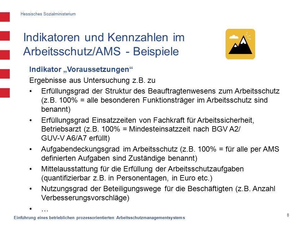 """Hessisches Sozialministerium Einführung eines betrieblichen prozessorientierten Arbeitsschutzmanagementsystems 8 Indikatoren und Kennzahlen im Arbeitsschutz/AMS - Beispiele Indikator """"Voraussetzungen Ergebnisse aus Untersuchung z.B."""