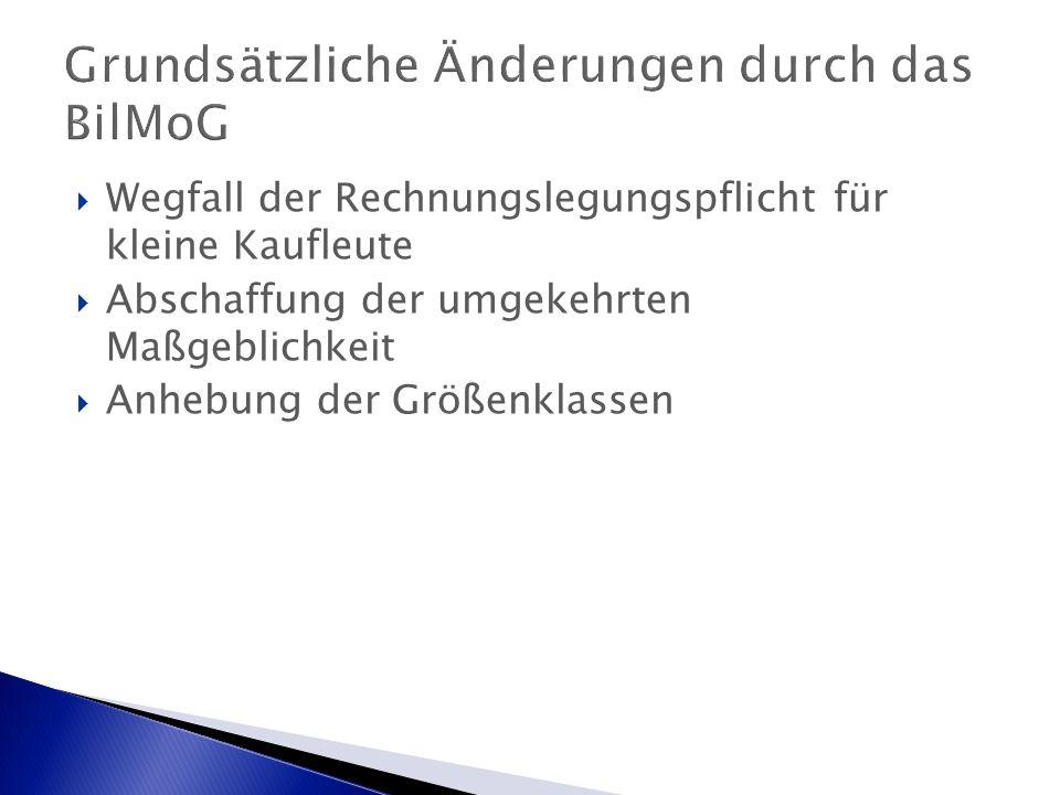  Zwingend ist das BilMoG anzuwenden auf Jahresabschlüsse für Wirtschaftsjahre, die nach dem 31.12.2009 beginnen  Freiwillig kann das neue Bilanzierungsrecht bereits auf Abschlüsse angewendet werden, für Wirtschaftsjahre, die nach dem 31.12.2008 beginnen Zeitlicher Anwendungsbereich