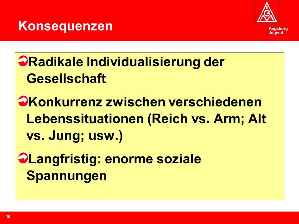 Augsburg Jugend 10 Konsequenzen Radikale Individualisierung der Gesellschaft Konkurrenz zwischen verschiedenen Lebenssituationen (Reich vs.