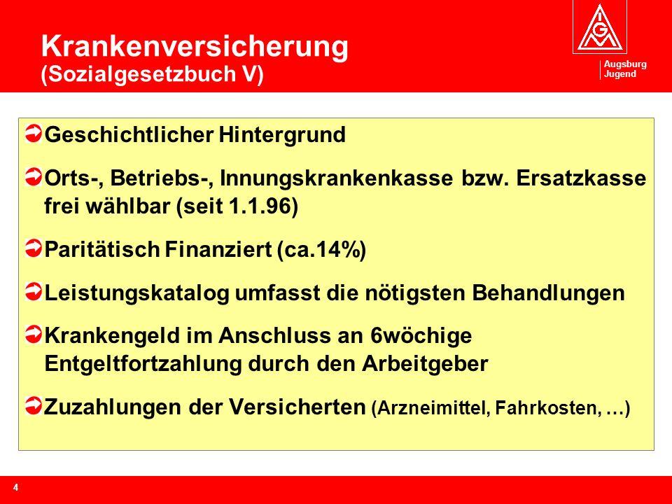 Augsburg Jugend 4 Krankenversicherung (Sozialgesetzbuch V) Geschichtlicher Hintergrund Orts-, Betriebs-, Innungskrankenkasse bzw.