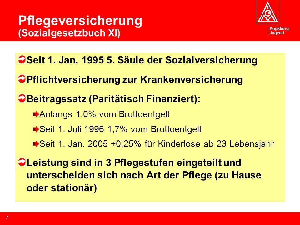 Augsburg Jugend 7 Pflegeversicherung (Sozialgesetzbuch XI) Seit 1.