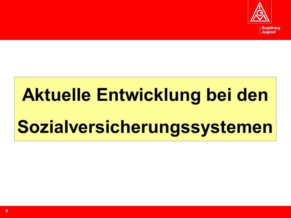 Augsburg Jugend 8 Aktuelle Entwicklung bei den Sozialversicherungssystemen