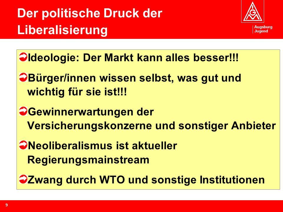 Augsburg Jugend 9 Der politische Druck der Liberalisierung Ideologie: Der Markt kann alles besser!!.