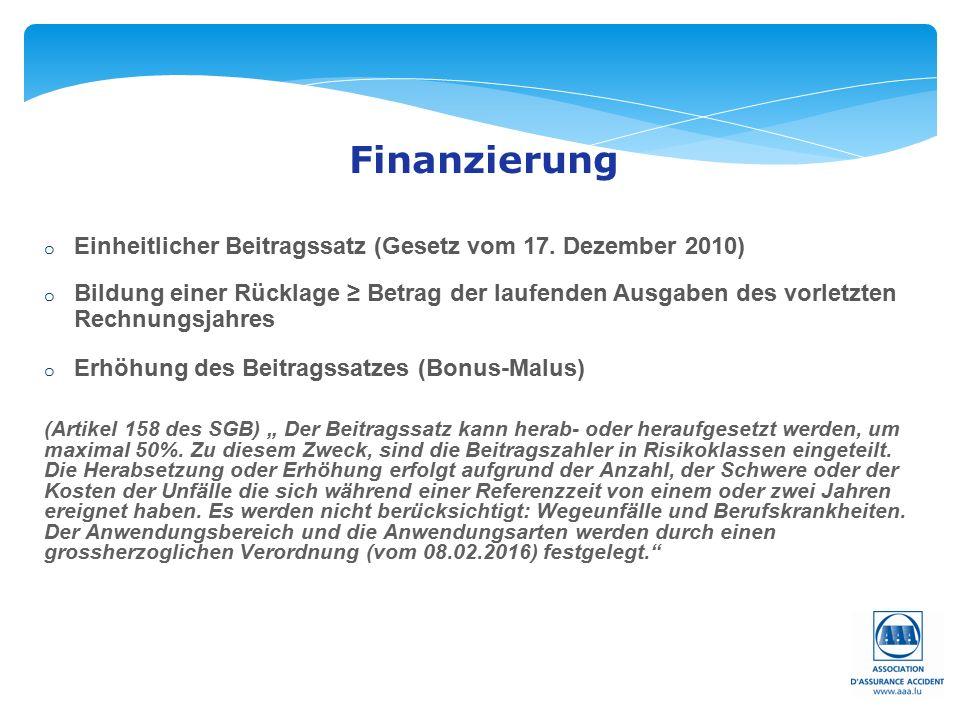 Seite: 40 Finanzierung o Einheitlicher Beitragssatz (Gesetz vom 17.