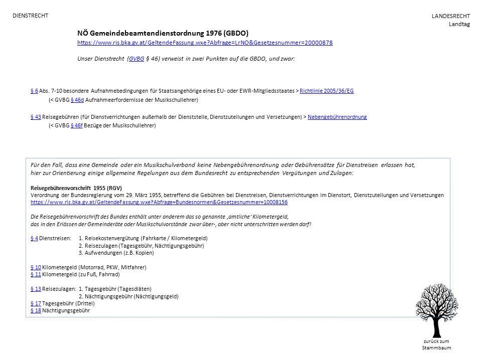 NÖ Gemeindebeamtendienstordnung 1976 (GBDO) https://www.ris.bka.gv.at/GeltendeFassung.wxe Abfrage=LrNO&Gesetzesnummer=20000878 Unser Dienstrecht (GVBG § 46) verweist in zwei Punkten auf die GBDO, und zwar: https://www.ris.bka.gv.at/GeltendeFassung.wxe Abfrage=LrNO&Gesetzesnummer=20000878GVBG § 6§ 6 Abs.