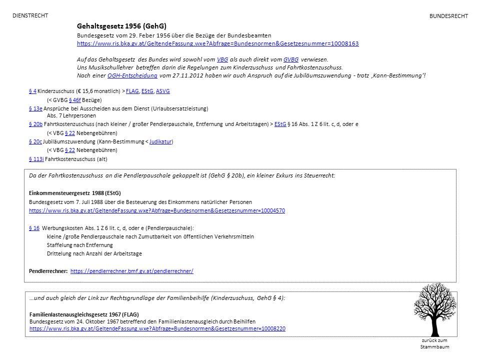 Gehaltsgesetz 1956 (GehG) Bundesgesetz vom 29.