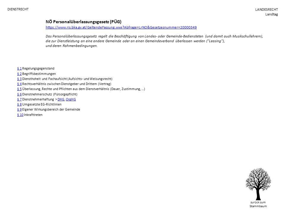 NÖ Personalüberlassungsgesetz (PÜG) https://www.ris.bka.gv.at/GeltendeFassung.wxe Abfrage=LrNO&Gesetzesnummer=20000349 Das Personalüberlassungsgesetz regelt die Beschäftigung von Landes- oder Gemeinde-Bediensteten (und damit auch Musikschullehrern), die zur Dienstleistung an eine andere Gemeinde oder an einen Gemeindeverband überlassen werden ( Leasing ), und deren Rahmenbedingungen.