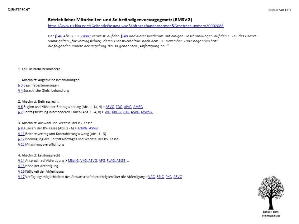 Betriebliches Mitarbeiter- und Selbständigenvorsorgegesetz (BMSVG) https://www.ris.bka.gv.at/GeltendeFassung.wxe Abfrage=Bundesnormen&Gesetzesnummer=20002088 Der § 46 Abs.