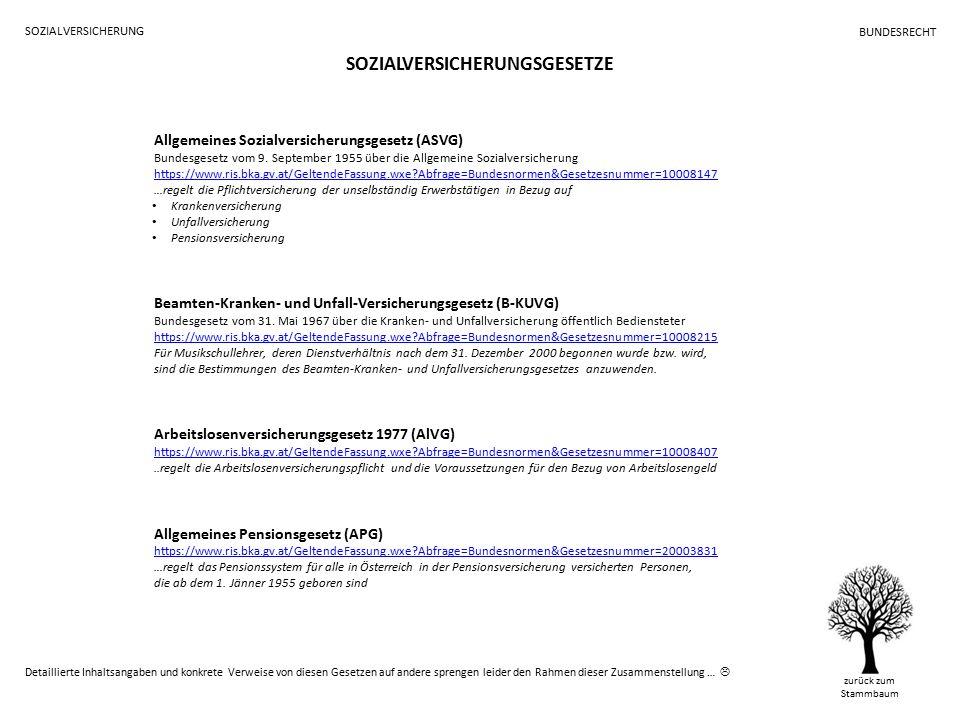 SOZIALVERSICHERUNGSGESETZE SOZIALVERSICHERUNG zurück zum Stammbaum BUNDESRECHT Allgemeines Sozialversicherungsgesetz (ASVG) Bundesgesetz vom 9.