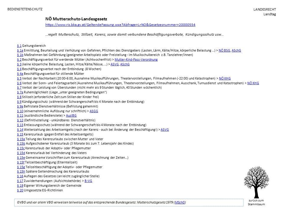 BEDIENSTETENSCHUTZ zurück zum Stammbaum NÖ Mutterschutz-Landesgesetz https://www.ris.bka.gv.at/GeltendeFassung.wxe Abfrage=LrNO&Gesetzesnummer=20000554 https://www.ris.bka.gv.at/GeltendeFassung.wxe Abfrage=LrNO&Gesetzesnummer=20000554 …regelt Mutterschutz, Stillzeit, Karenz, sowie damit verbundene Beschäftigungsverbote, Kündigungsschutz usw… LANDESRECHT Landtag § 1§ 1 Geltungsbereich § 1a§ 1a Ermittlung, Beurteilung und Verhütung von Gefahren, Pflichten des Dienstgebers (Lasten, Lärm, Kälte/Hitze, körperliche Belastung …) > NÖ BSG, ASchGNÖ BSGASchG § 1b§ 1b Maßnahmen bei Gefährdung (geeigneter Arbeitsplatz oder Freistellung - im Musikschulbereich z.B.