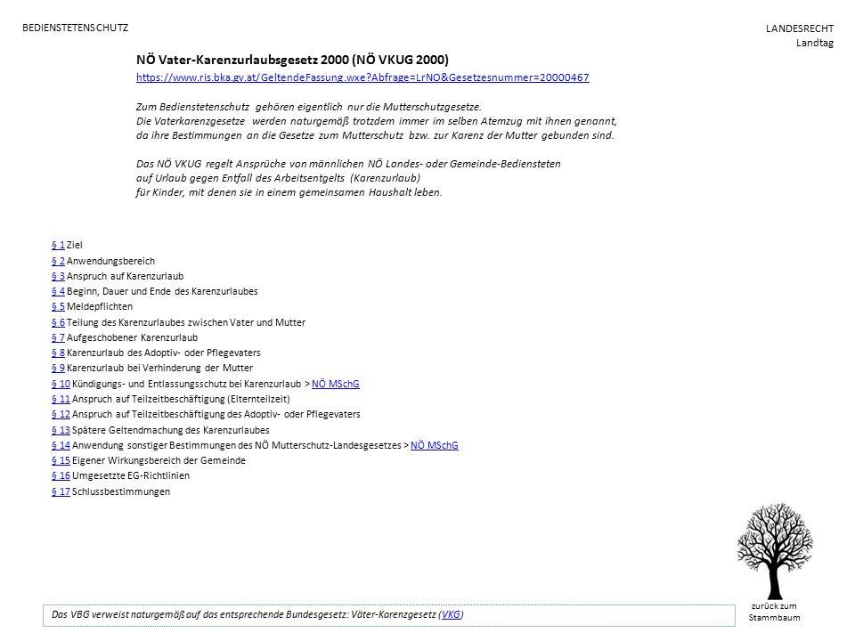 BEDIENSTETENSCHUTZ zurück zum Stammbaum NÖ Vater-Karenzurlaubsgesetz 2000 (NÖ VKUG 2000) https://www.ris.bka.gv.at/GeltendeFassung.wxe Abfrage=LrNO&Gesetzesnummer=20000467 https://www.ris.bka.gv.at/GeltendeFassung.wxe Abfrage=LrNO&Gesetzesnummer=20000467 Zum Bedienstetenschutz gehören eigentlich nur die Mutterschutzgesetze.
