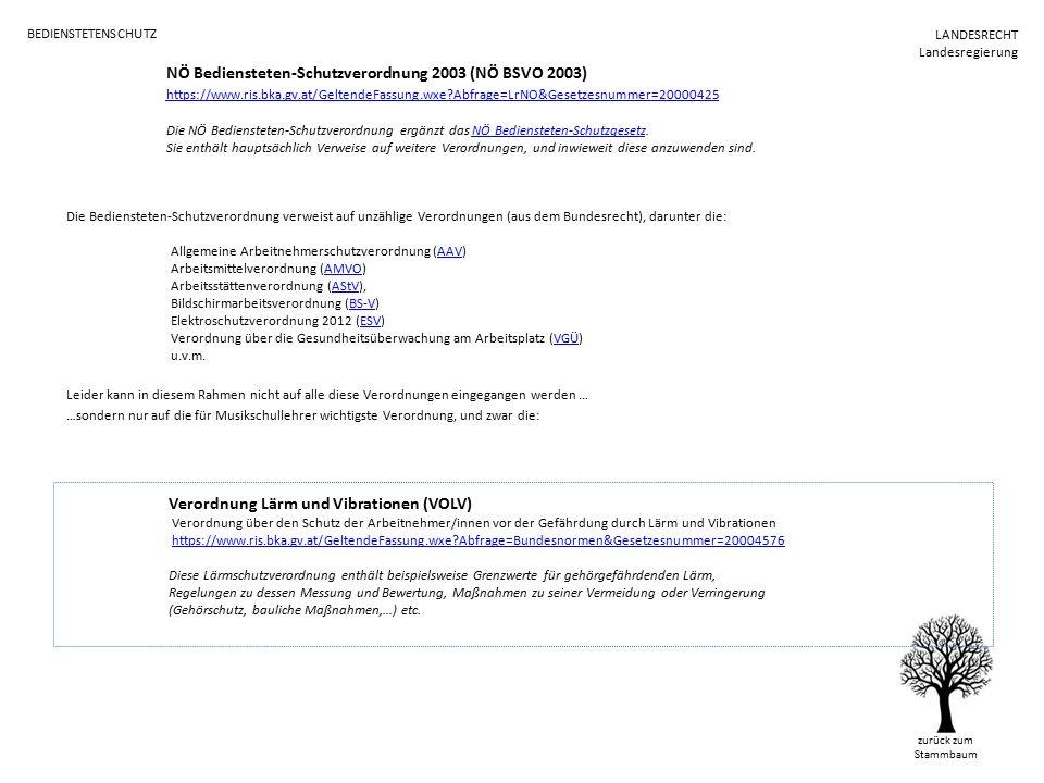 BEDIENSTETENSCHUTZ zurück zum Stammbaum NÖ Bediensteten-Schutzverordnung 2003 (NÖ BSVO 2003) https://www.ris.bka.gv.at/GeltendeFassung.wxe Abfrage=LrNO&Gesetzesnummer=20000425 https://www.ris.bka.gv.at/GeltendeFassung.wxe Abfrage=LrNO&Gesetzesnummer=20000425 Die NÖ Bediensteten-Schutzverordnung ergänzt das NÖ Bediensteten-Schutzgesetz.
