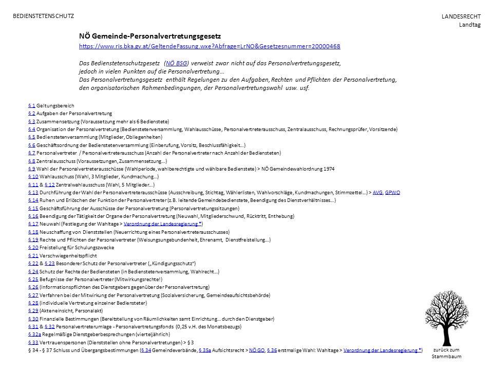 NÖ Gemeinde-Personalvertretungsgesetz https://www.ris.bka.gv.at/GeltendeFassung.wxe Abfrage=LrNO&Gesetzesnummer=20000468 Das Bedienstetenschutzgesetz (NÖ BSG) verweist zwar nicht auf das Personalvertretungsgesetz, jedoch in vielen Punkten auf die Personalvertretung… Das Personalvertretungsgesetz enthält Regelungen zu den Aufgaben, Rechten und Pflichten der Personalvertretung, den organisatorischen Rahmenbedingungen, der Personalvertretungswahl usw.