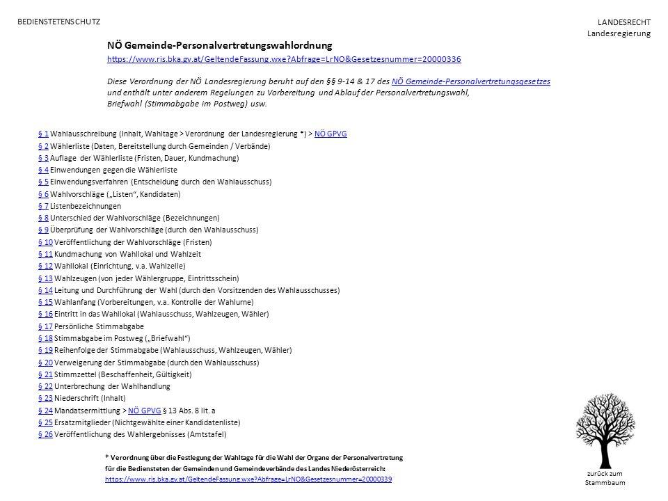 NÖ Gemeinde-Personalvertretungswahlordnung https://www.ris.bka.gv.at/GeltendeFassung.wxe Abfrage=LrNO&Gesetzesnummer=20000336 Diese Verordnung der NÖ Landesregierung beruht auf den §§ 9-14 & 17 des NÖ Gemeinde-Personalvertretungsgesetzes und enthält unter anderem Regelungen zu Vorbereitung und Ablauf der Personalvertretungswahl, Briefwahl (Stimmabgabe im Postweg) usw.