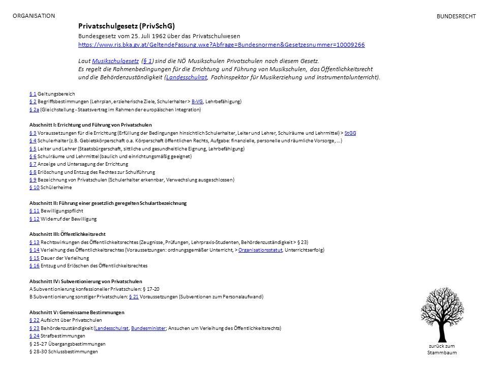 Privatschulgesetz (PrivSchG) Bundesgesetz vom 25.
