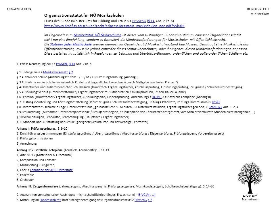 Organisationsstatut für NÖ Musikschulen Erlass des Bundesministeriums für Bildung und Frauen < PrivSchG (§ 14 Abs.